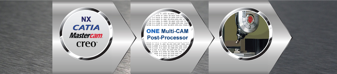 CAM-POST Foundation for 2&3 Axis Post-Processors | ICAM
