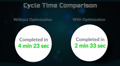 In this simple example, ICAM shows how cycle-time was reduced by 42% when implementing its SmartCUT™ and SmartFEED™ optimization technologies.